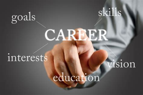 Examples Of Interests For Resume by Reflections On Successful Career Choice Dynamic Transitions