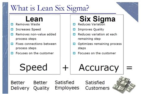 the difference between lean and six sigma allaboutlean com