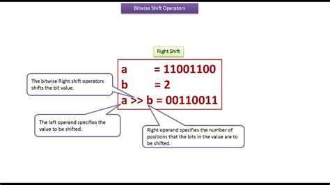 binary pattern in java java ee java tutorial java bitwise shift operators