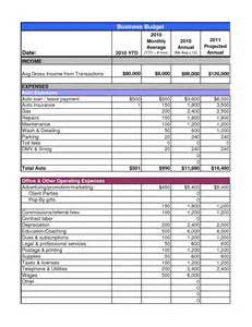 best photos of small business operating budget template