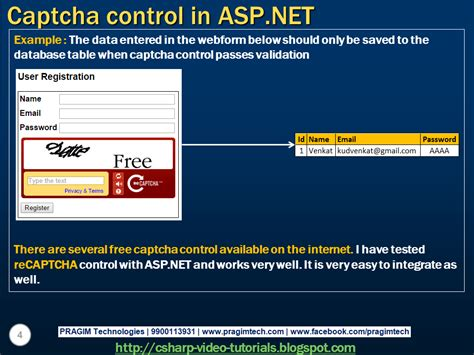 tutorial republic asp net sql server net and c video tutorial captcha control in