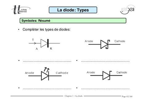 types de diode pdf types de diodes pdf 28 images etc t3512h hoja de datos datasheetbank m50 diode series