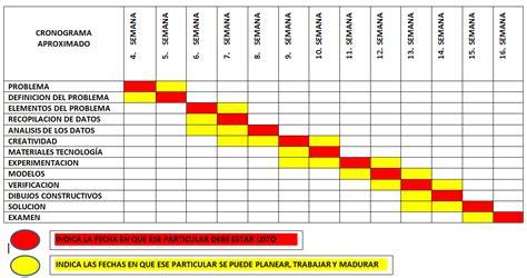vencimiento de la daot 2015 vencimientos del daot 2015 cronograma vencimiento daot