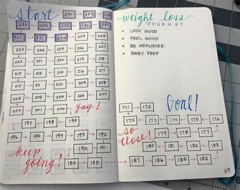 qt layout weight establish your goal how to step up your fitness game the