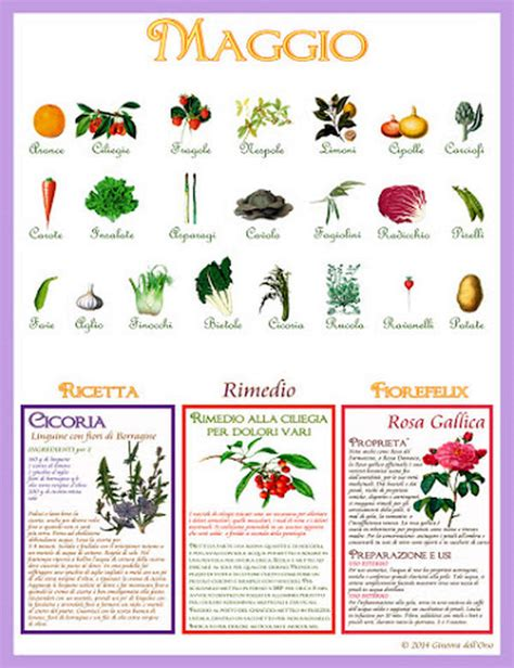 Il Calendario I T Il Calendario Dell Orto Senza Tempo Arnold Ehret Italia