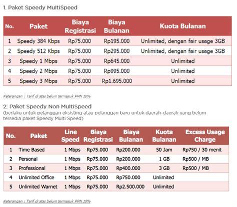 Paket Modem Speedy paket speedy 2013