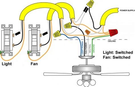 wiring a ceiling fan and light with two switches diagram