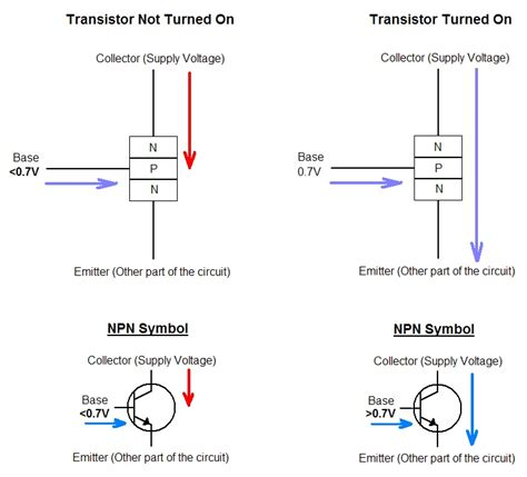 npn transistor flow the answer is 42 how do you use npn transistors