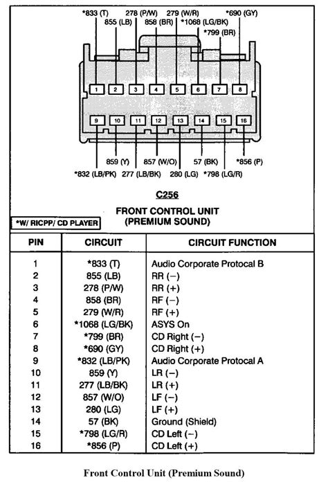 2007 FORD STEREO WIRING DIAGRAM - Auto Electrical Wiring