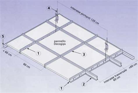 controsoffitti ispezionabili intermobil pareti e mobili per ufficio