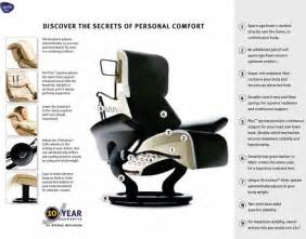 Sofa Repair San Diego Ekornes Stressless Recliner And Sofa Warranty Information