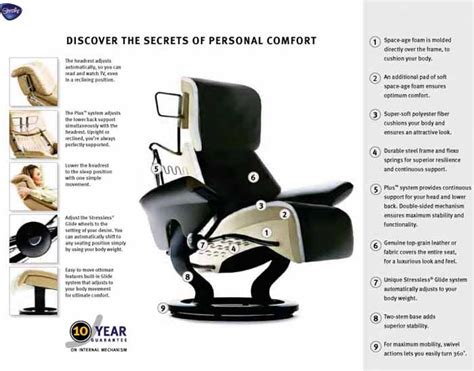 ekornes stressless recliner parts body damage diagram body free engine image for user