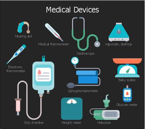 medical illustrations medical devices network diagrams