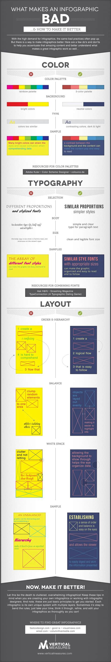 infographics how to print better what makes an infographic bad and how to make it better graphics make an infographic and design