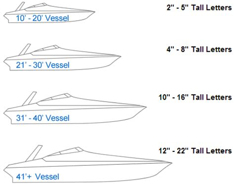 custom design graphics boat graphics and lettering boatus - Boat Lettering Size