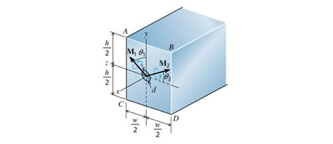 Moment Of Inertia Rectangular Cross Section by The Rectangular Cross Section Abcd Shown Below Has Chegg