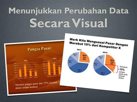 format dat adalah contoh presentasi bisnis visual presentasi net
