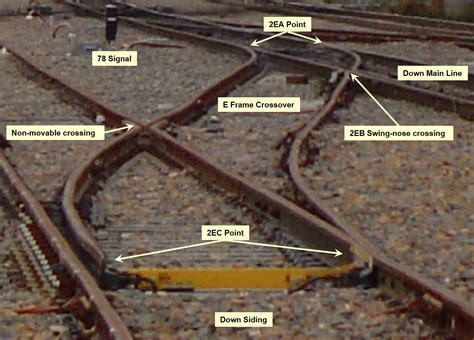 swing nose crossing investigation ro 2015 010 derailment of track
