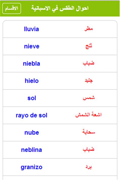 convert pdf to word arabic text arabic pdf to word