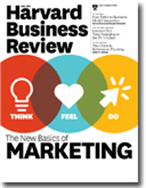 Harvard Business Review Hbr Creativity In Advertising hbr unlock the mysteries of your customer relationships intelligent response washington dc