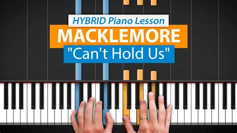 piano tutorial us and them how to play quot can t hold us quot by macklemore ryan lewis