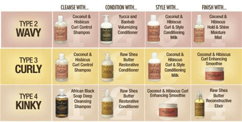 whats the best type of hair to use for bobs shea moisture what s right for your hair type she has