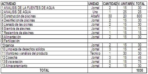 precios por boca de electricidad 2016 precios por boca de electricidad 2016 cuanto se cobra por