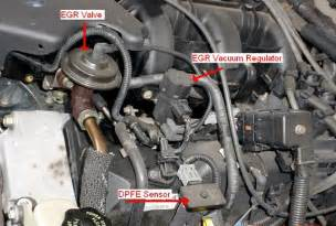 where is the egr valve located autocodes q amp a