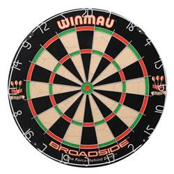 President Cabinet Definition Dartboard Definition What Is