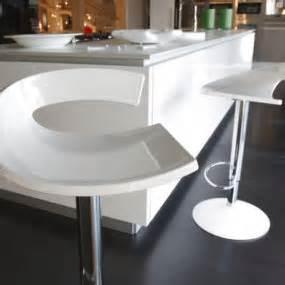 ultra modern bar stools ideas trendir