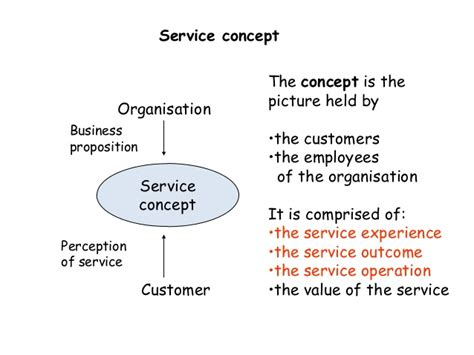 Mba Service Management Meaning by Pgbm03 Mba Operation Management Session 02 Service