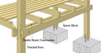 wood deck structure timber decking handrails timber timber
