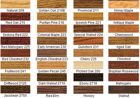 oak cabinet stain colors stain colors cabinets oak 215 or sedona 222 or