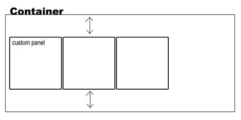 java layout y axis java emptyborders on jpanel in boxlayout x axis stack
