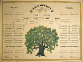 Family History Charts Templates by Landmark Stores Catalog Books