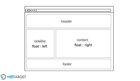 css layout without float وبسایت تخصصی فناوری اطلاعات فروشگاه اینترنتی همه