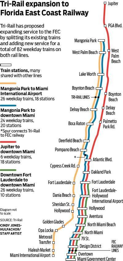 tri rail map miami transport page 5 skyscrapercity