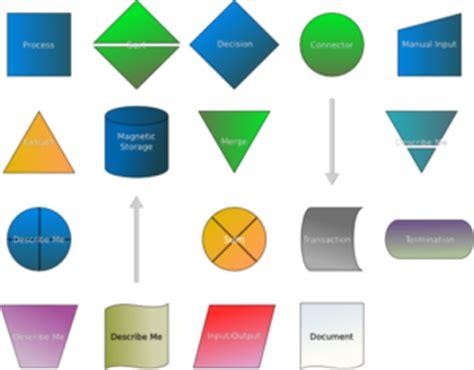 output symbol in flowchart tech buzz flowchart symbols