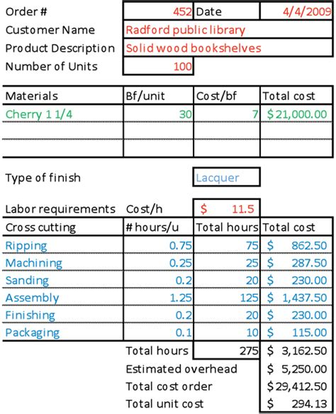 job costing template free gse bookbinder co
