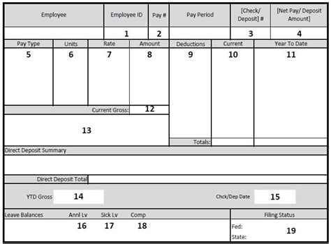 paystub advice reference human resource services new