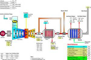 Fuel System In Diesel Power Plant Engine Heat Recovery Engine Free Engine Image For User