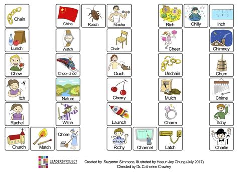printable word games for high school english cleft palate therapy word games leadersproject