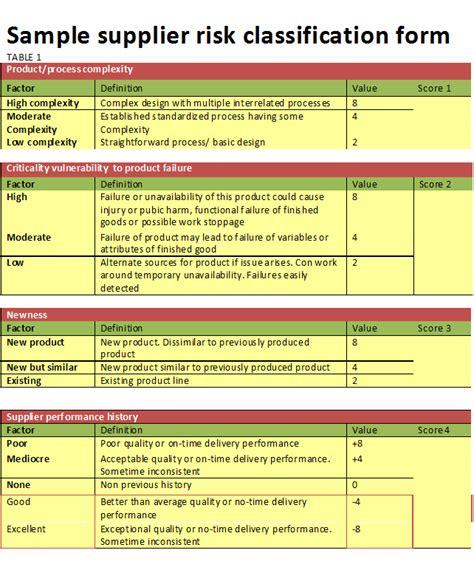 Beyond Tried And True Iso Consultants Uae Dubai Abu Dhabi Al Ain Sharjah Ajman As9100 Risk Management Plan Template