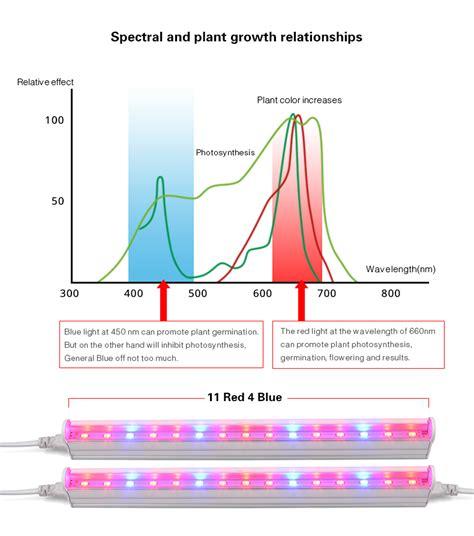 5w 25w spectrum led plant grow light e27 85 265v 220v