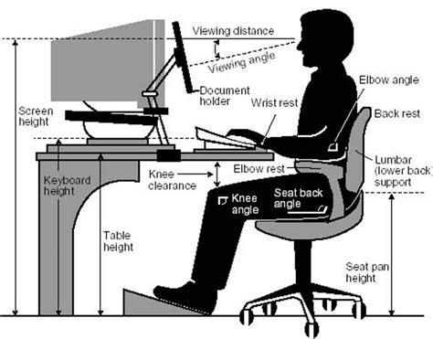 proper chair height for desk office posture tips for back awareness week 2012