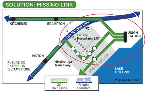 Kitchener To Mississauga Go by Mississauga Ca Residents Missing Link