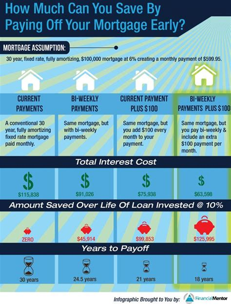 house mortgage payment best 25 mortgage tips ideas on pinterest house hunting tips first time house