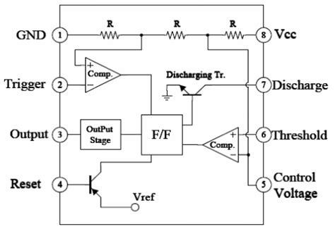 kependekan dari integrated circuit iptek struktur fungsi aplikasi dan cara kerja dasar integrated circuit ic ne555 hobi