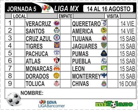 resultados d la jornada 9 2016 liga mx 5 de marzo jornada 5 liga mx 14 al 16 agosto 2015 quinielas migolazo
