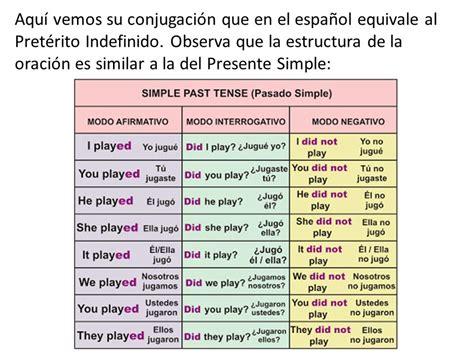 preguntas en ingles usando pasado simple pasado simple simple past tense ppt descargar